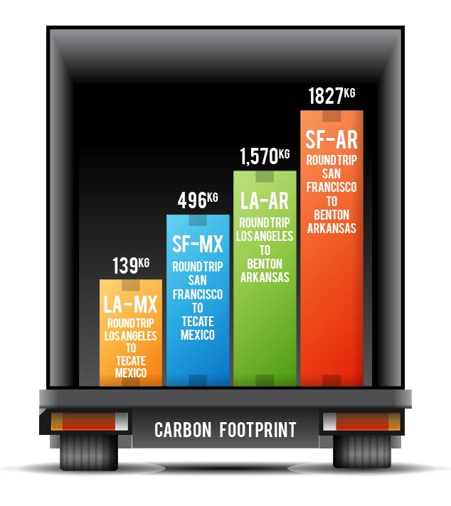 Carbon-footprint-calculation