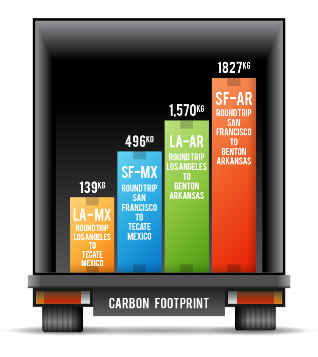 Carbon-footprint-calculation