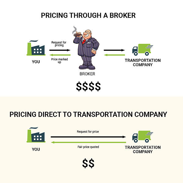 broker vs transportation