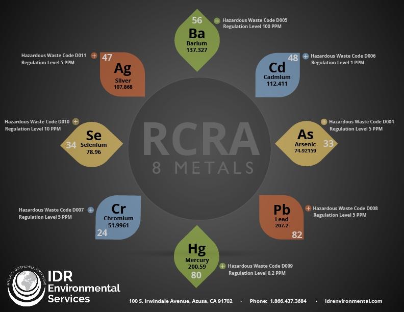 IDR_RCRA_8_Metals_Infographic_8.5x11_web