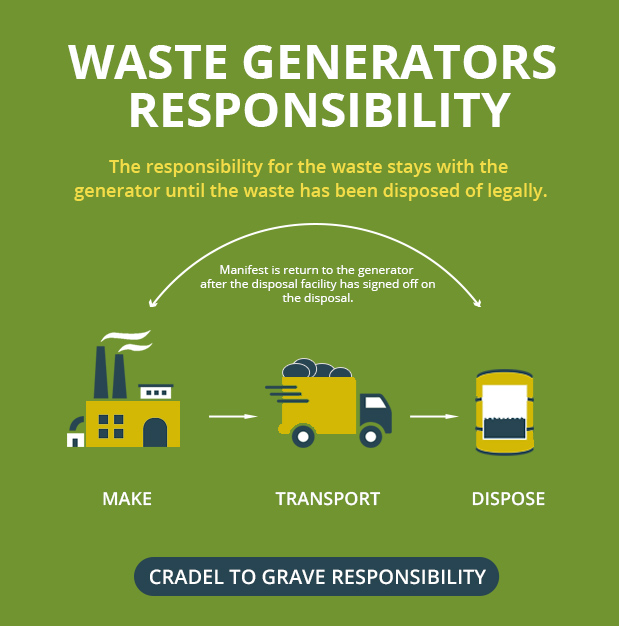 waste-generators-cradel-to-grave-responsibility-1